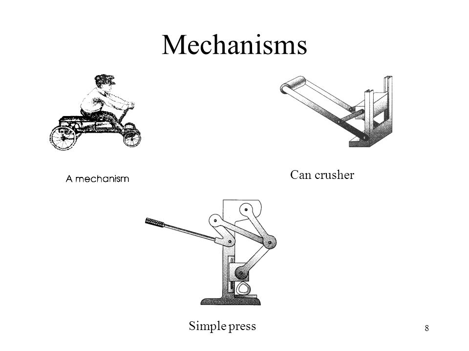Mechanisms 9 Rear-window wiper Moves packages from an assembly bench to a conveyor Microwave carrier to assist people on wheelchair