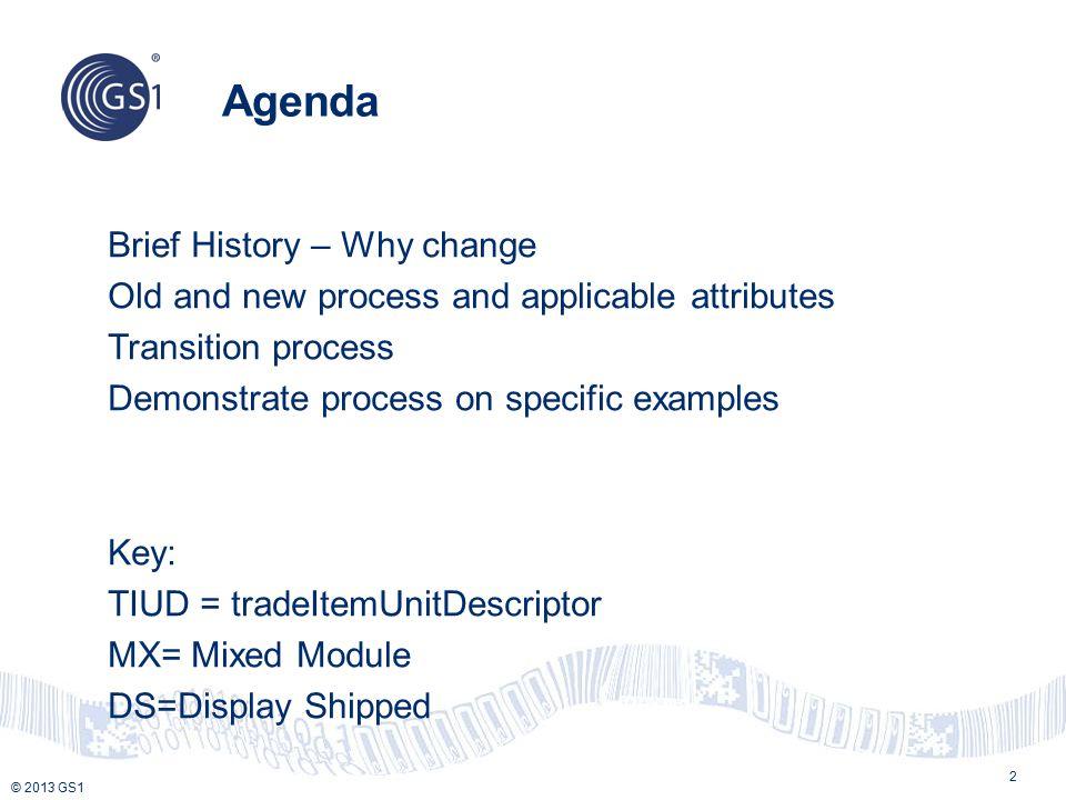 © 2013 GS1 Trade Item Unit Descriptor Codes 3 Trade Item Unit Descriptors TIUD is used to describe the GTIN hierarchy level.