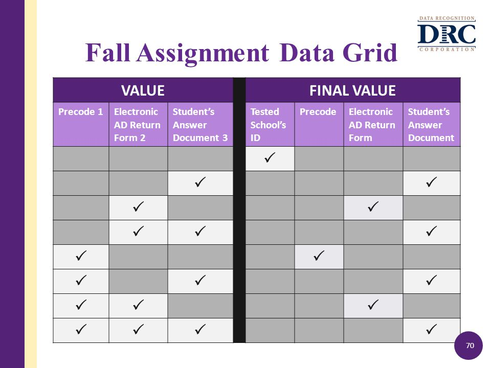 Fall Assignment Data Grid VALUEFINAL VALUE Precode 1Electronic AD Return Form 2 Student's Answer Document 3 Tested School's ID PrecodeElectronic AD Return Form Student's Answer Document         70