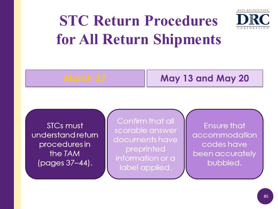 STC Return Procedures for All Return Shipments 85 May 13 and May 20 March 27 STCs must understand return procedures in the TAM (pages 37–44).