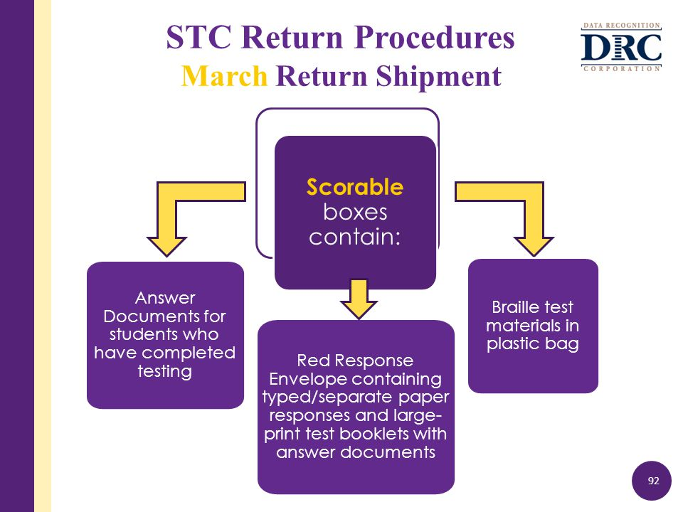 STC Return Procedures March Return Shipment 92 Scorable boxes contain: Answer Documents for students who have completed testing Red Response Envelope containing typed/separate paper responses and large- print test booklets with answer documents Braille test materials in plastic bag