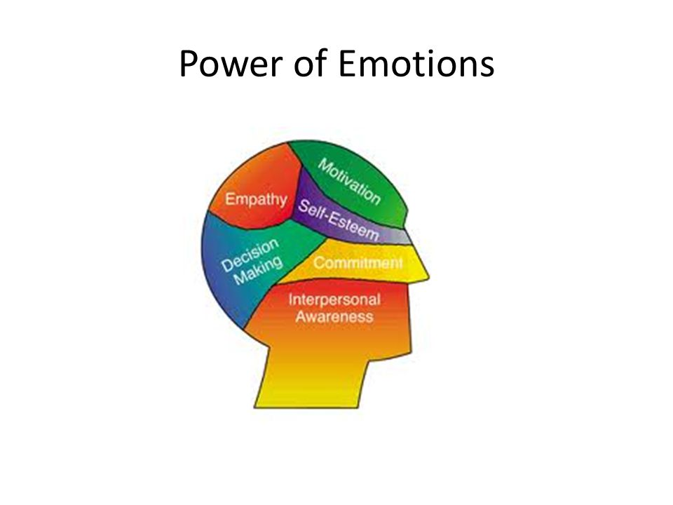 Power of Emotions