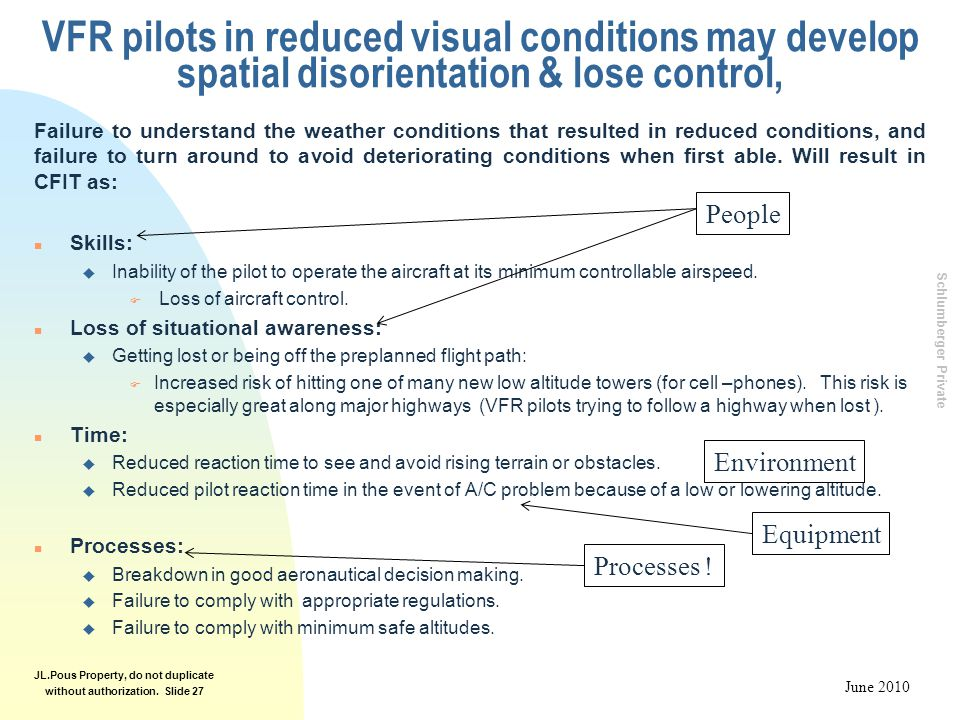 Schlumberger Private June 2010 JL.Pous Property, do not duplicate without authorization. Slide 27 VFR pilots in reduced visual conditions may develop