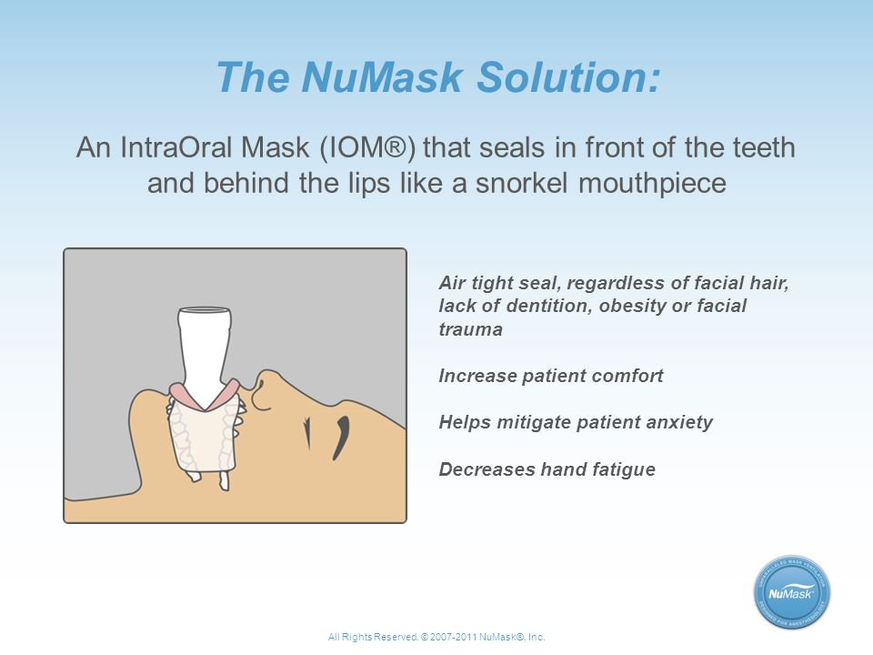 The NuMask Solution: All Rights Reserved.© 2007-2011 NuMask®, Inc.