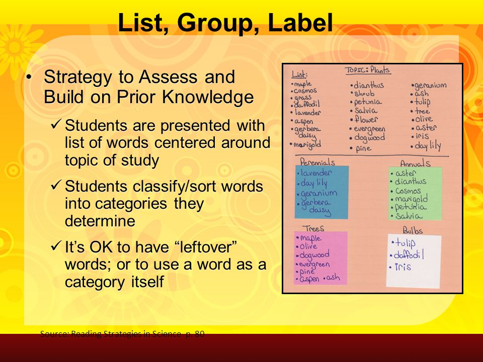 List, Group, Label Source: Reading Strategies in Science p. 80 Strategy to Assess and Build on Prior Knowledge Students are presented with list of wor