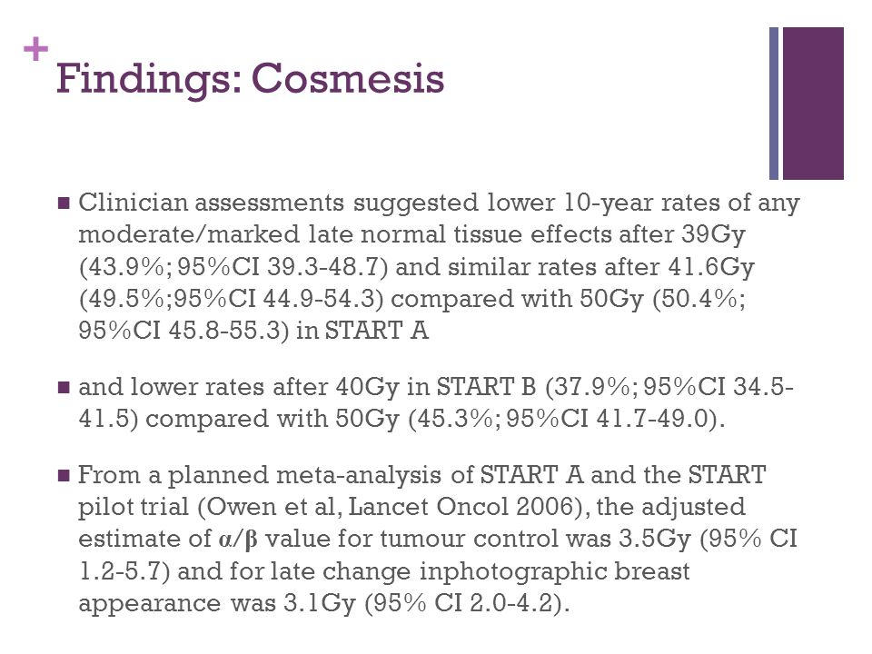 + Findings: Cosmesis Clinician assessments suggested lower 10-year rates of any moderate/marked late normal tissue effects after 39Gy (43.9%; 95%CI 39