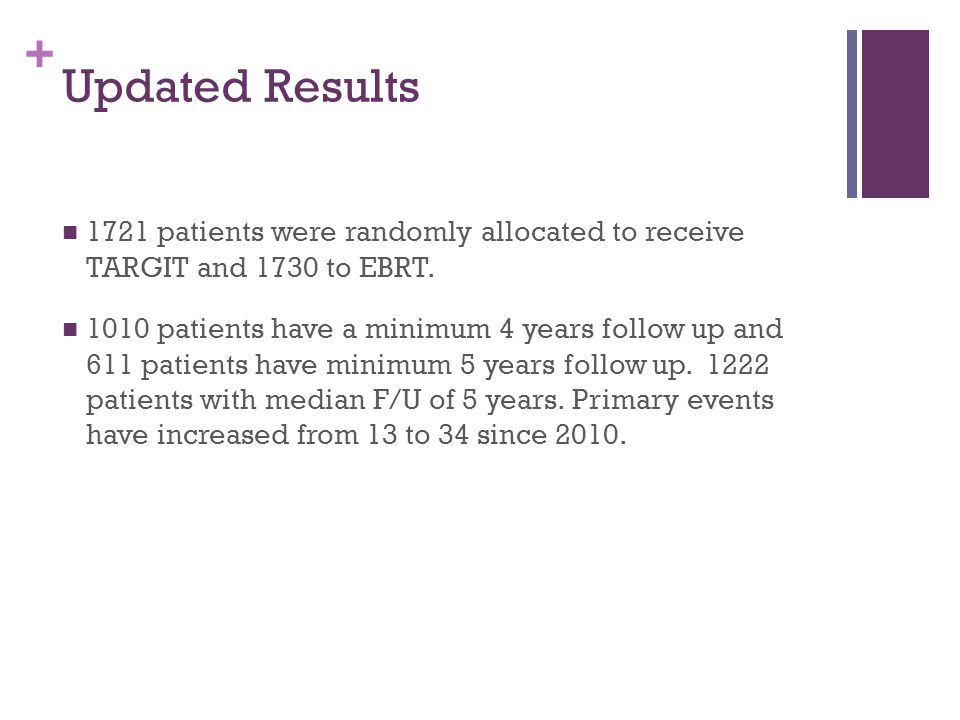 + Updated Results 1721 patients were randomly allocated to receive TARGIT and 1730 to EBRT. 1010 patients have a minimum 4 years follow up and 611 pat