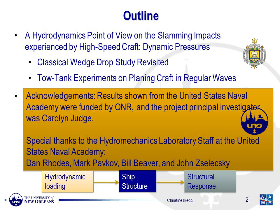Outline A Hydrodynamics Point of View on the Slamming Impacts experienced by High-Speed Craft: Dynamic Pressures Classical Wedge Drop Study Revisited Tow-Tank Experiments on Planing Craft in Regular Waves Structural Response of Slamming Loads on High-Speed Craft: Full- Field Strain and Deflection Measurements Classical Wedge Drop Study Revisited Tow-Tank Experiments on Semi-Planing Craft in Regular and Irregular waves.