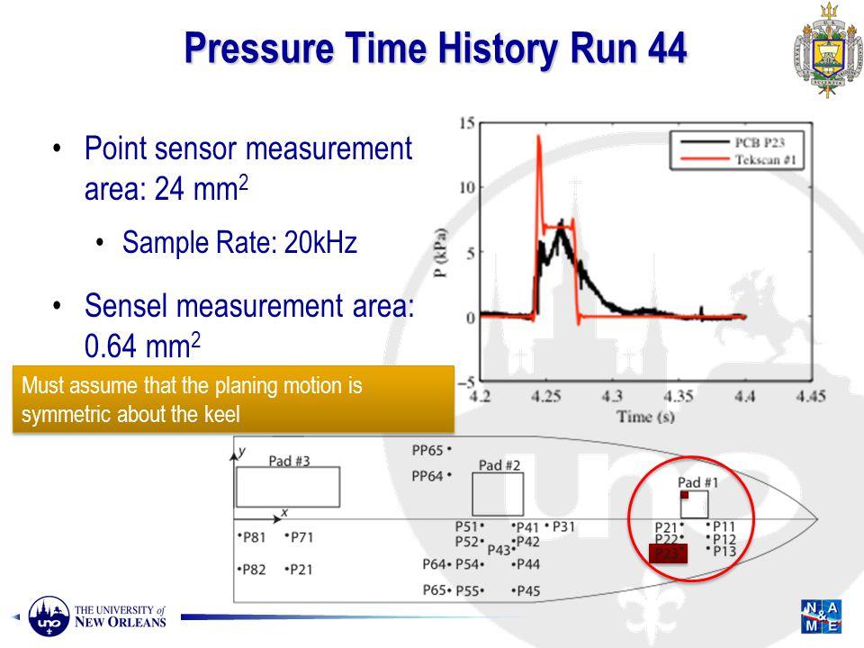 Pressure Time History Run 44 Point sensor measurement area: 24 mm 2 Sample Rate: 20kHz Sensel measurement area: 0.64 mm 2 Sample Rate: 730 Hz Must assume that the planing motion is symmetric about the keel