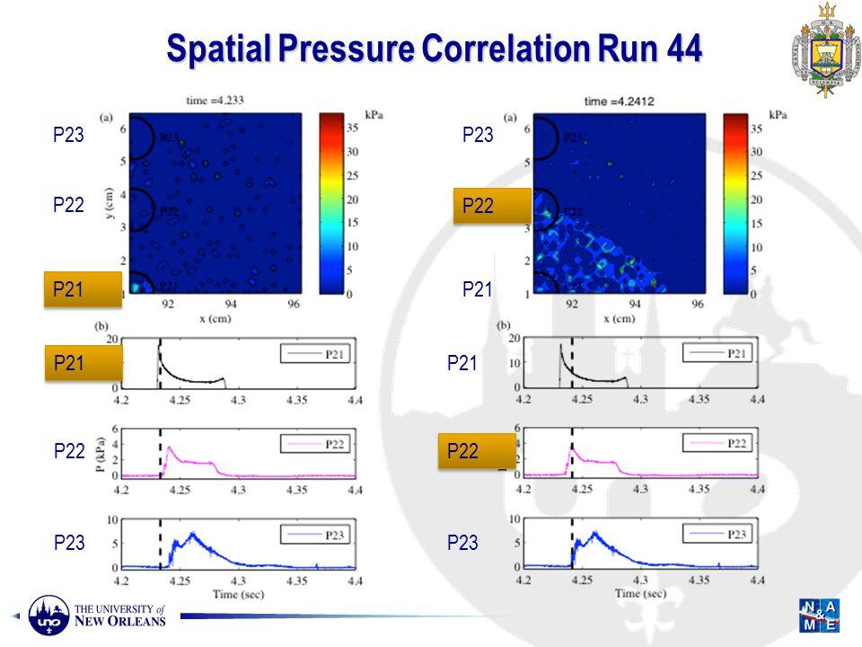 Spatial Pressure Correlation Run 44 P21 P22 P23 P21 P22 P23 P21 P22 P23 P21 P22 P23