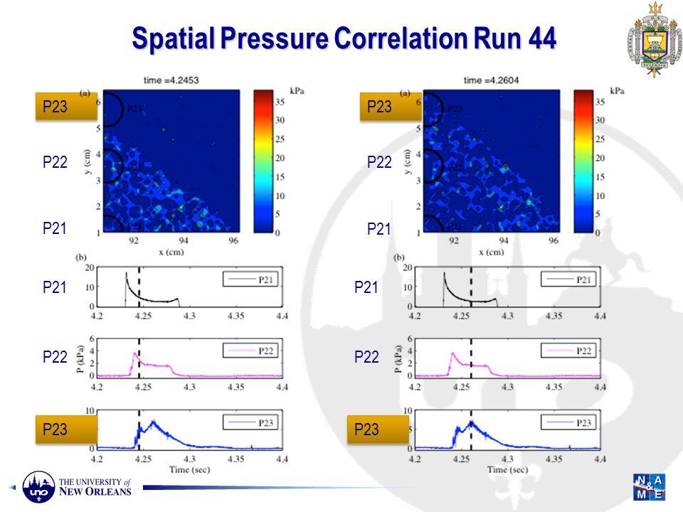 Spatial Pressure Correlation Run 44 P21 P22 P23 P21 P22 P23 P21 P22 P21 P22 P23