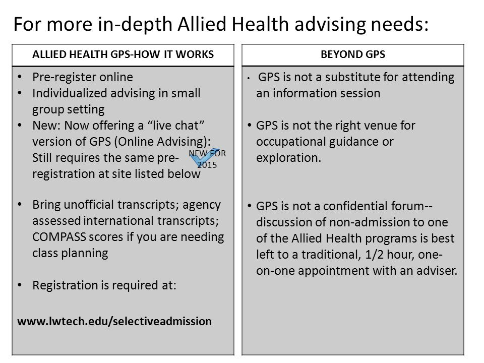 """ALLIED HEALTH GPS-HOW IT WORKS Pre-register online Individualized advising in small group setting New: Now offering a """"live chat"""" version of GPS (Onli"""