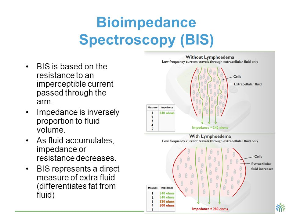 Bioimpedance Spectroscopy (BIS) BIS is based on the resistance to an imperceptible current passed through the arm.