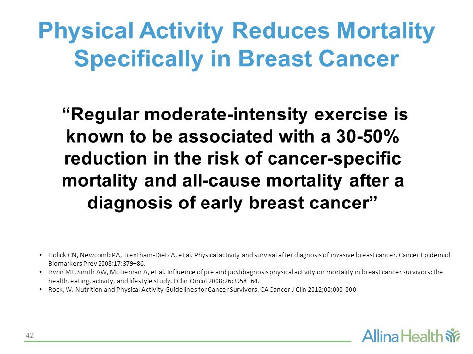"""Physical Activity Reduces Mortality Specifically in Breast Cancer """"Regular moderate-intensity exercise is known to be associated with a 30-50% reducti"""