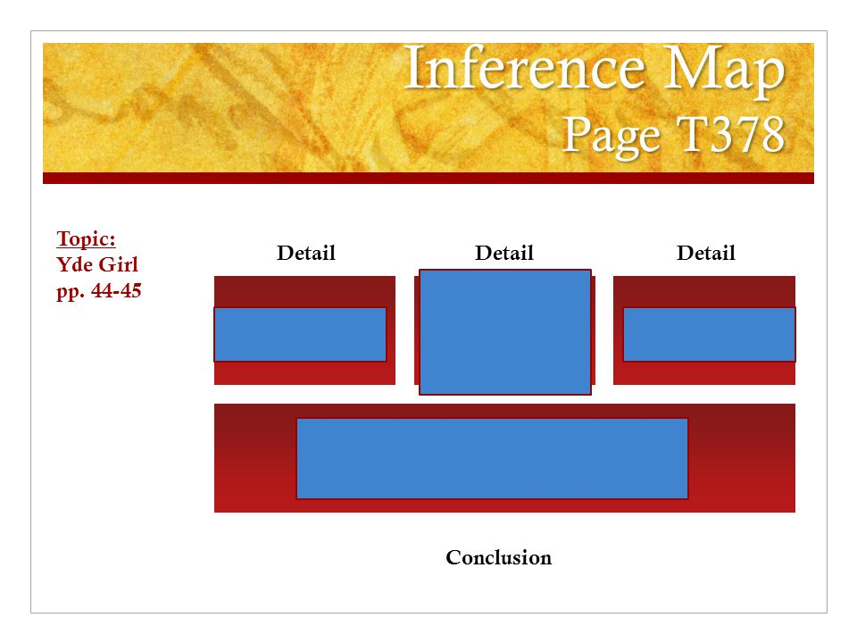 Inference Map Page T378 Had been buried in a dank grave.