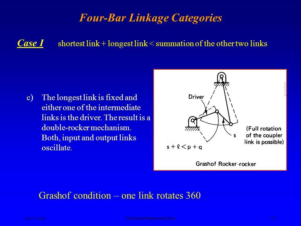 Ken Youssefi Mechanical Engineering Dept. 13 Four-Bar Linkage Categories Case I shortest link + longest link < summation of the other two links b)Shor