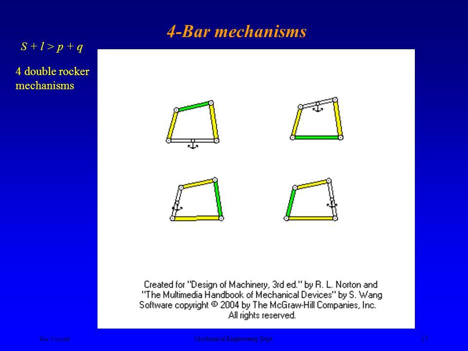 Ken Youssefi Mechanical Engineering Dept. 16 4-Bar mechanisms Case I: s + l < p + q
