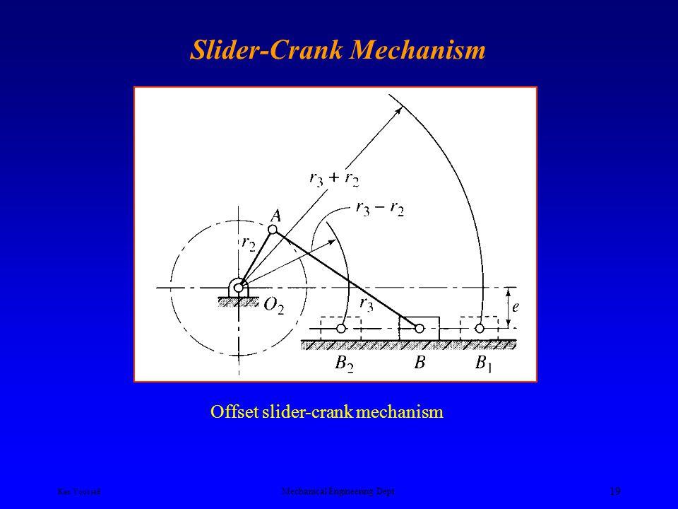 Ken Youssefi Mechanical Engineering Dept. 18 The Slider-Crank Mechanism Input link, crank Coupler link, connecting rod Output link, piston (slider) Me
