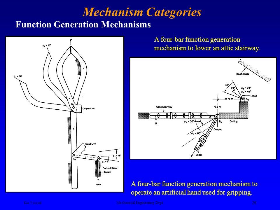Ken Youssefi Mechanical Engineering Dept. 25 Mechanism Categories Function Generation Mechanisms A four-bar linkage for a lawn sprinkler