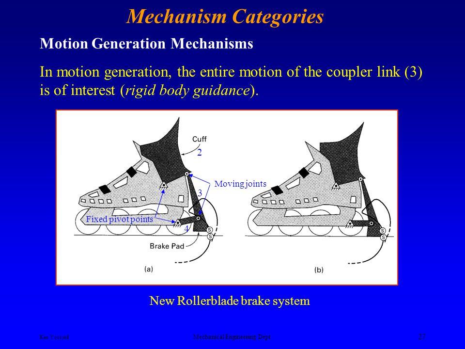 Ken Youssefi Mechanical Engineering Dept. 26 Mechanism Categories Function Generation Mechanisms A four-bar function generation mechanism to operate a
