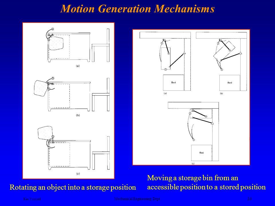 Ken Youssefi Mechanical Engineering Dept. 33 Higher Order Joints