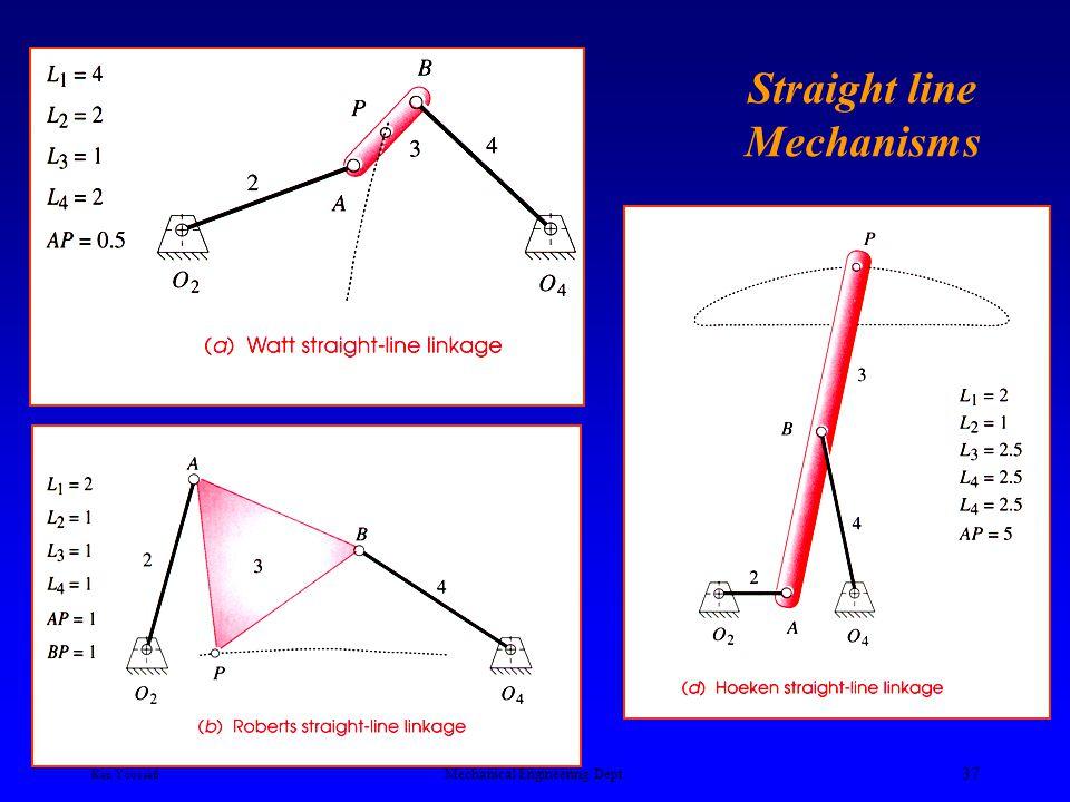 Ken Youssefi Mechanical Engineering Dept. 36 Straight line Mechanisms