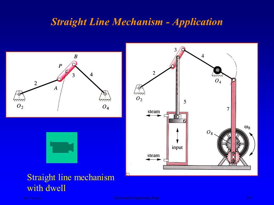 Ken Youssefi Mechanical Engineering Dept. 38 Straight Line Mechanism