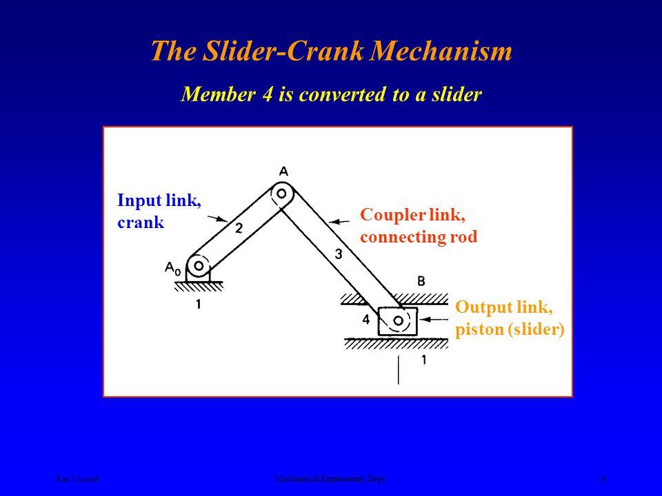 Ken Youssefi Mechanical Engineering Dept. 3 Four-Bar Linkage θ2θ2 θ3θ3 θ4θ4