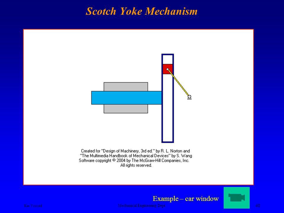 Ken Youssefi Mechanical Engineering Dept. 39 Straight Line Mechanism - Application Straight line mechanism with dwell