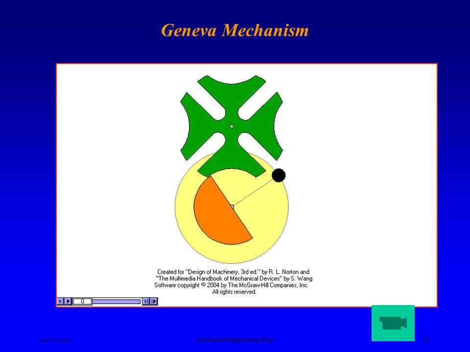 Ken Youssefi Mechanical Engineering Dept. 40 Scotch Yoke Mechanism Example – car window