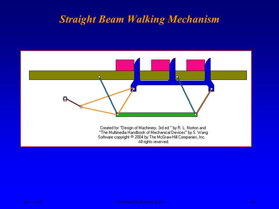 Ken Youssefi Mechanical Engineering Dept. 43 Ratchet Mechanism