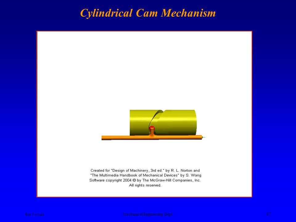 Ken Youssefi Mechanical Engineering Dept. 46 Roller and Flat Follower Cams