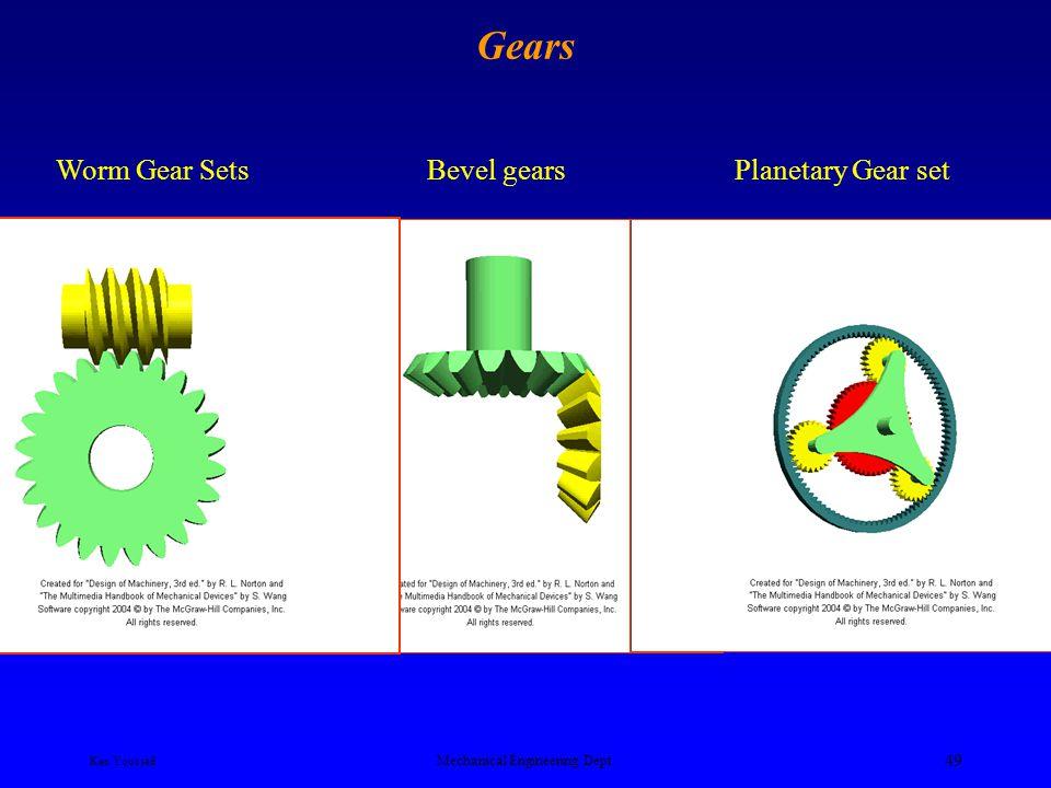 Ken Youssefi Mechanical Engineering Dept. 48 Gears – Rack and Pinion
