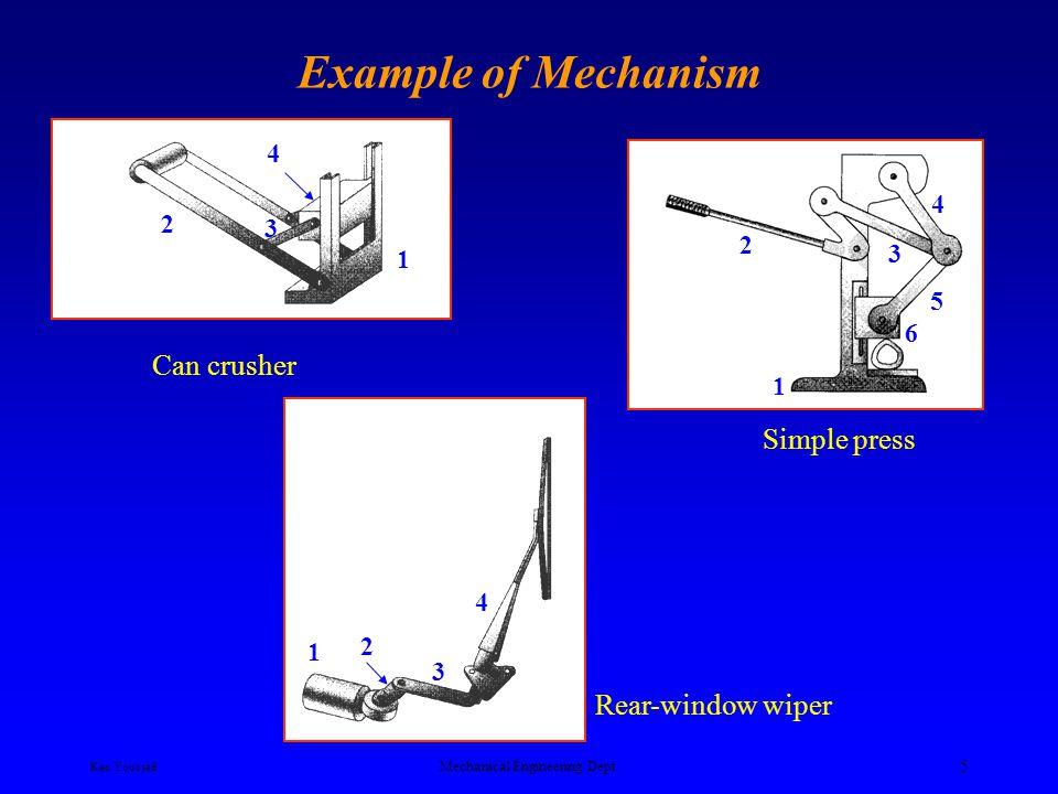 Ken Youssefi Mechanical Engineering Dept. 4 The Slider-Crank Mechanism Input link, crank Coupler link, connecting rod Output link, piston (slider) Mem