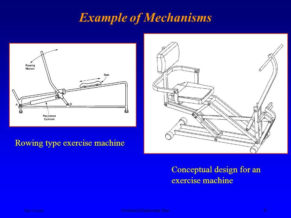 Ken Youssefi Mechanical Engineering Dept. 8 Example of Mechanisms Stair climbing mechanism A box that turns itself off Airplane landing gear mechanism