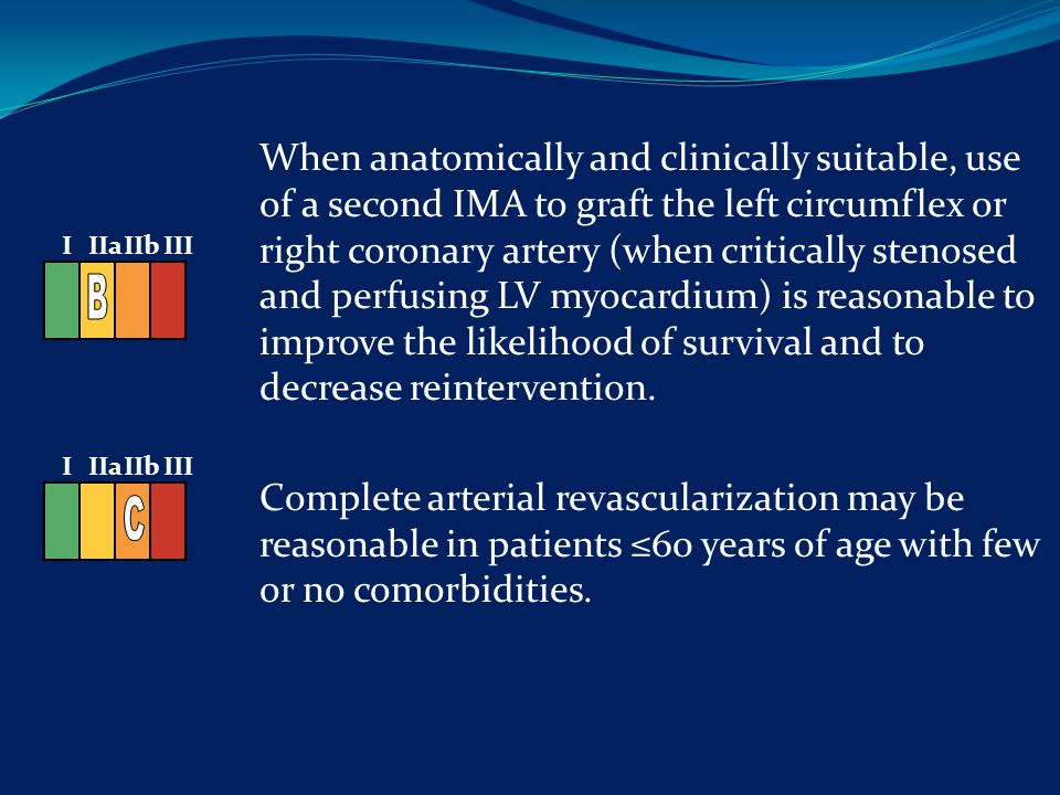 When anatomically and clinically suitable, use of a second IMA to graft the left circumflex or right coronary artery (when critically stenosed and perfusing LV myocardium) is reasonable to improve the likelihood of survival and to decrease reintervention.