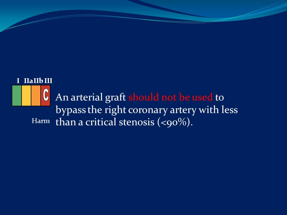 An arterial graft should not be used to bypass the right coronary artery with less than a critical stenosis (<90%).