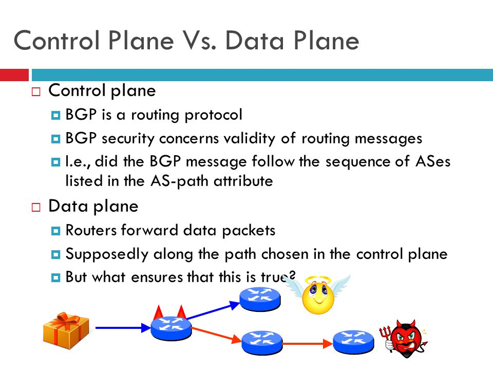 41 Control Plane Vs. Data Plane  Control plane  BGP is a routing protocol  BGP security concerns validity of routing messages  I.e., did the BGP m