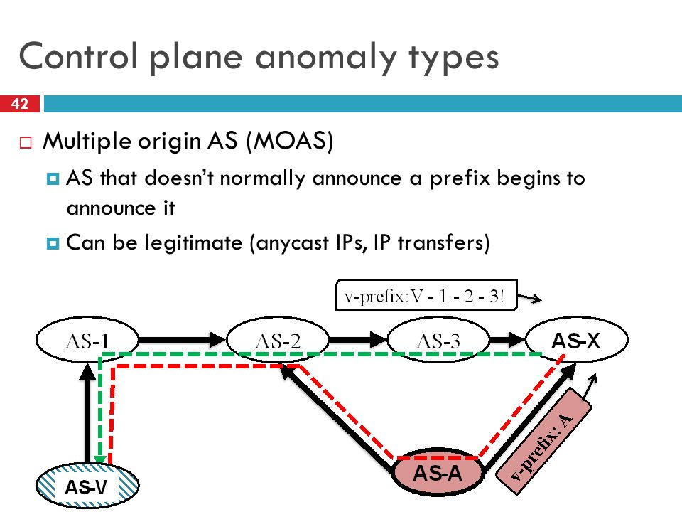 Control plane anomaly types 42  Multiple origin AS (MOAS)  AS that doesn't normally announce a prefix begins to announce it  Can be legitimate (any