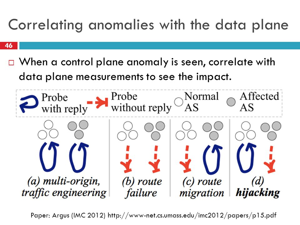 Correlating anomalies with the data plane 46  When a control plane anomaly is seen, correlate with data plane measurements to see the impact. Paper: