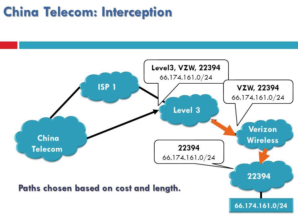 ChinaTel path is shorter .