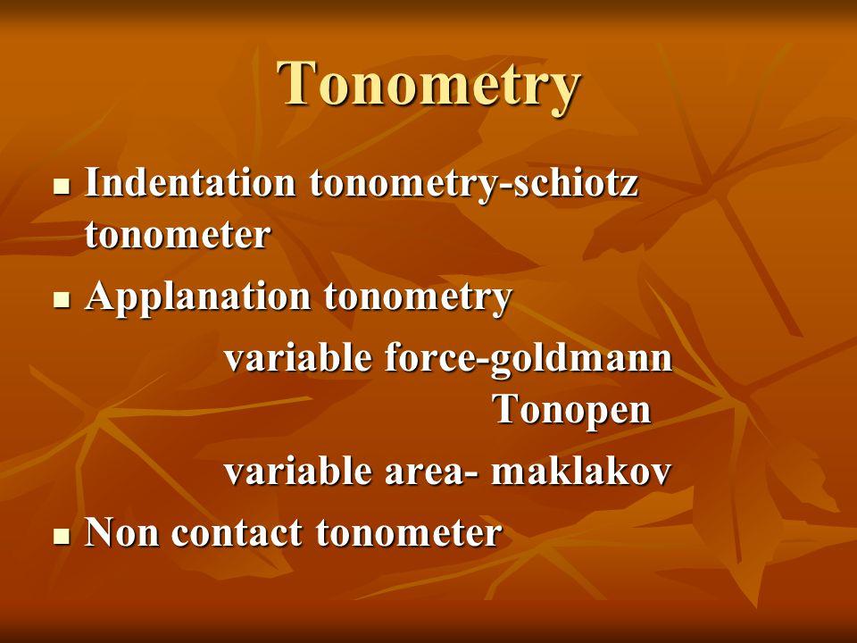 Tonometry Indentation tonometry-schiotz tonometer Indentation tonometry-schiotz tonometer Applanation tonometry Applanation tonometry variable force-g
