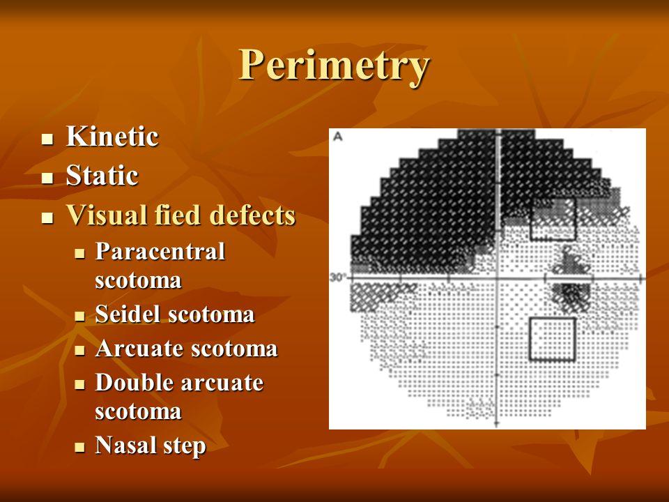 Perimetry Kinetic Kinetic Static Static Visual fied defects Visual fied defects Paracentral scotoma Paracentral scotoma Seidel scotoma Seidel scotoma