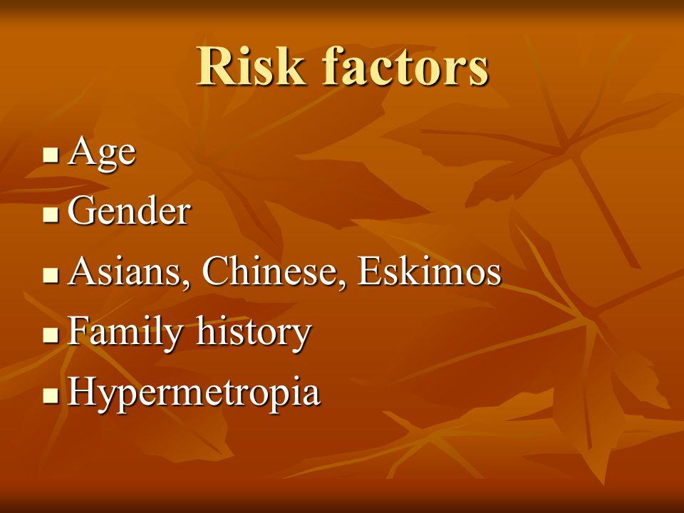 Risk factors Age Age Gender Gender Asians, Chinese, Eskimos Asians, Chinese, Eskimos Family history Family history Hypermetropia Hypermetropia