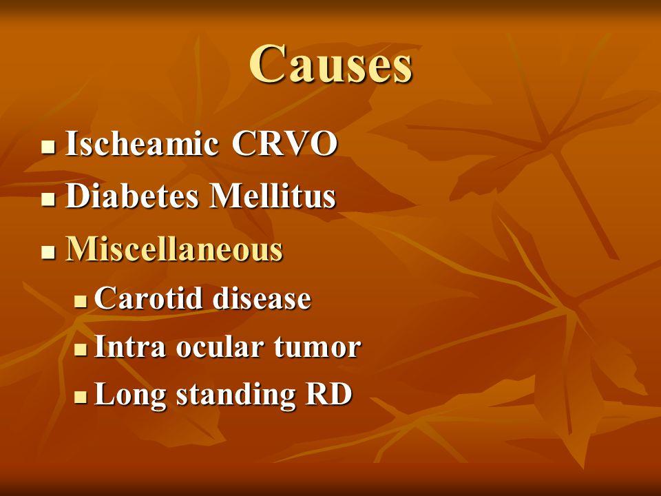 Causes Ischeamic CRVO Ischeamic CRVO Diabetes Mellitus Diabetes Mellitus Miscellaneous Miscellaneous Carotid disease Carotid disease Intra ocular tumo