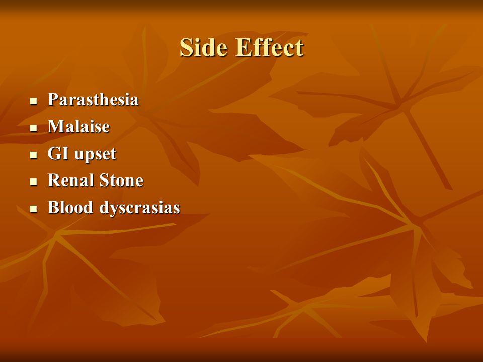 Side Effect Parasthesia Parasthesia Malaise Malaise GI upset GI upset Renal Stone Renal Stone Blood dyscrasias Blood dyscrasias