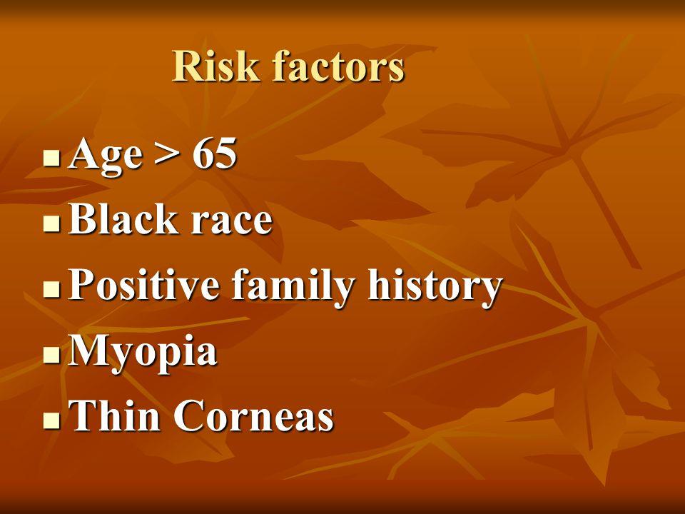 Risk factors Age > 65 Age > 65 Black race Black race Positive family history Positive family history Myopia Myopia Thin Corneas Thin Corneas