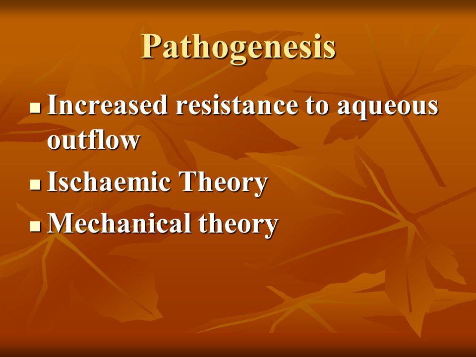Pathogenesis Increased resistance to aqueous outflow Increased resistance to aqueous outflow Ischaemic Theory Ischaemic Theory Mechanical theory Mecha