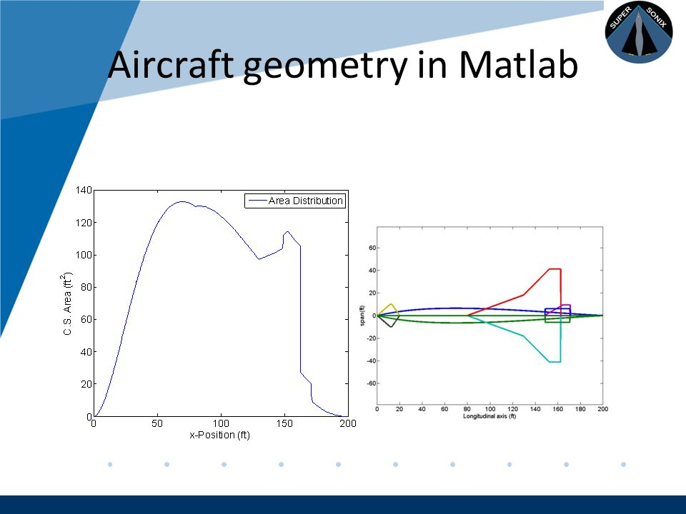 Company LOGO www.company.com Aircraft geometry in Matlab