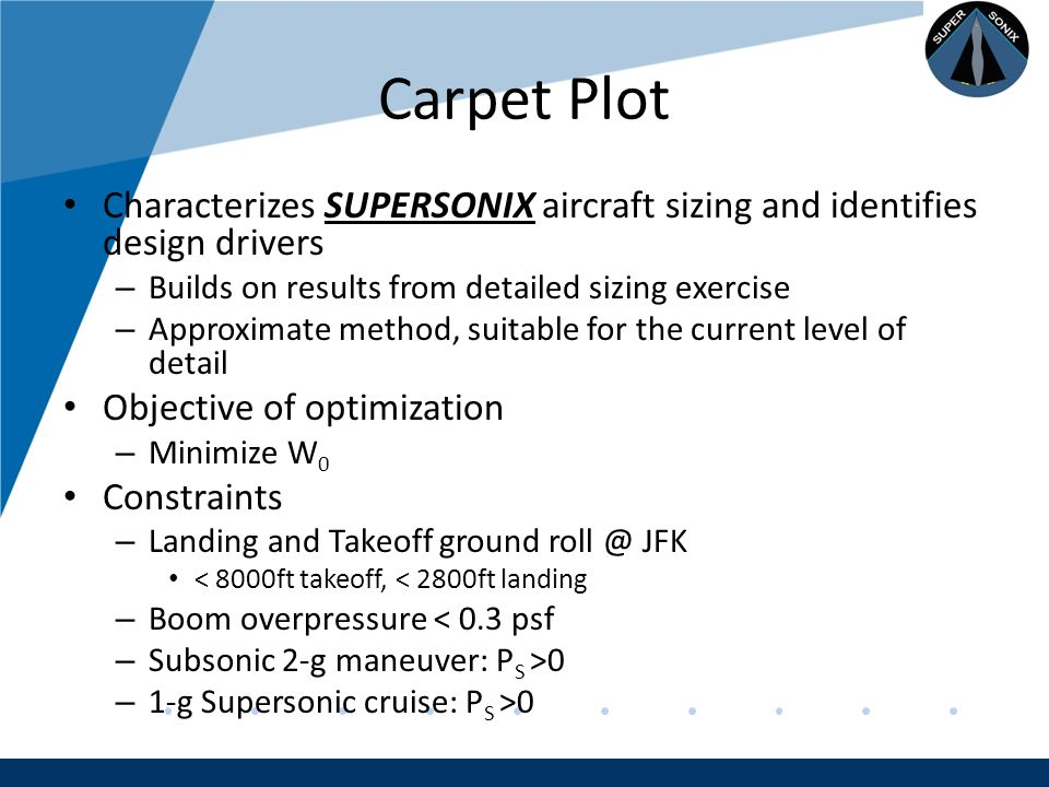 Company LOGO www.company.com Carpet Plot Characterizes SUPERSONIX aircraft sizing and identifies design drivers – Builds on results from detailed sizing exercise – Approximate method, suitable for the current level of detail Objective of optimization – Minimize W 0 Constraints – Landing and Takeoff ground roll @ JFK < 8000ft takeoff, < 2800ft landing – Boom overpressure < 0.3 psf – Subsonic 2-g maneuver: P S >0 – 1-g Supersonic cruise: P S >0